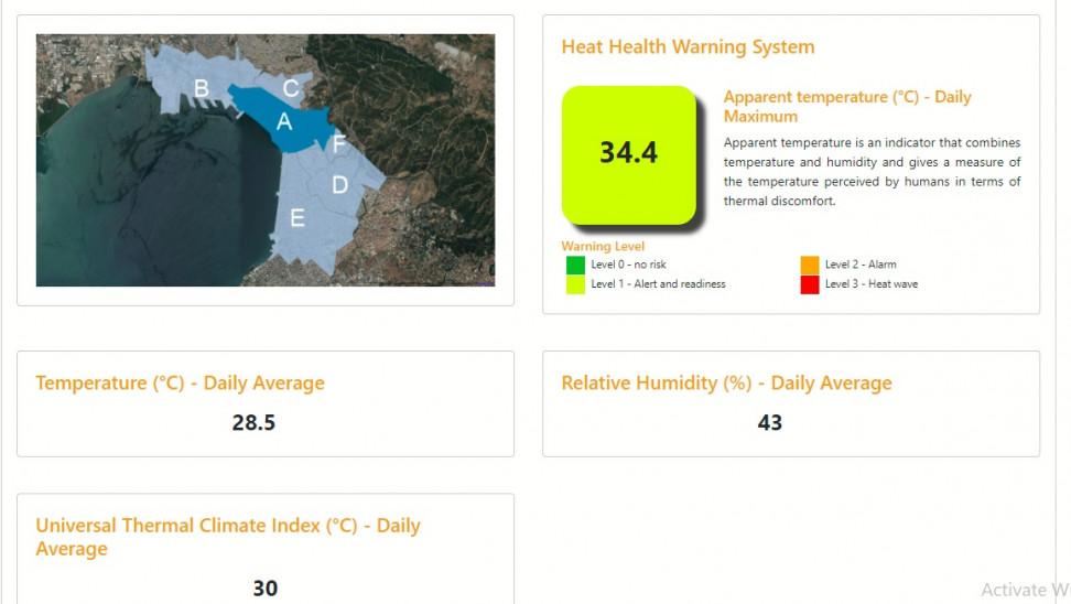 Θεσσαλονίκη: Σύστημα προειδοποίησης των πολιτών για καύσωνα από το δήμο και το ΑΠΘ